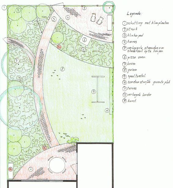 kindvriendelijke-tuin-ontwerp