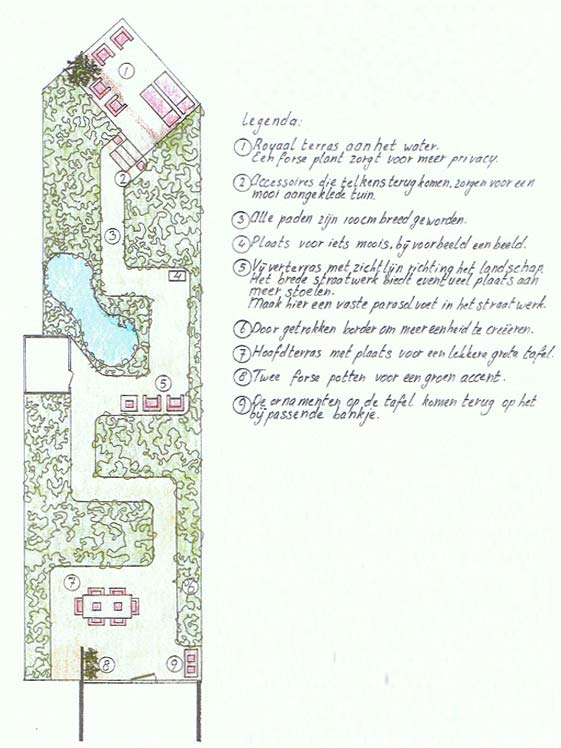 terras-tuin-tekening